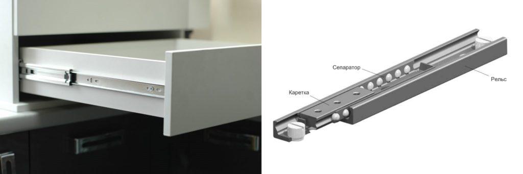 Разновидности мебельных направляющих, особенности конструкций